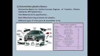 Riverside ABS Plastic Manufacturing Process